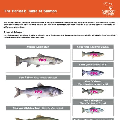 The Periodic Table of Salmon