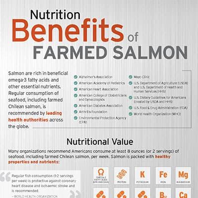 CSMC_Infographic_Health-Benefits