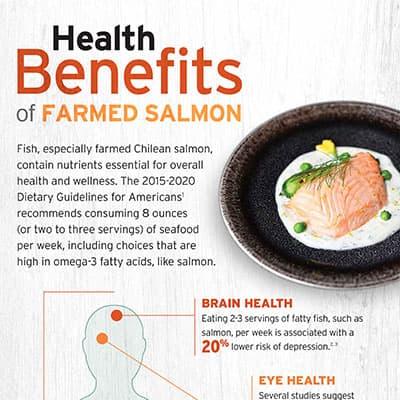 CSMC_Infographic_Nutrition-Benefits