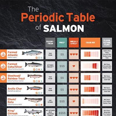CSMC_Infographic_Periodic-Table
